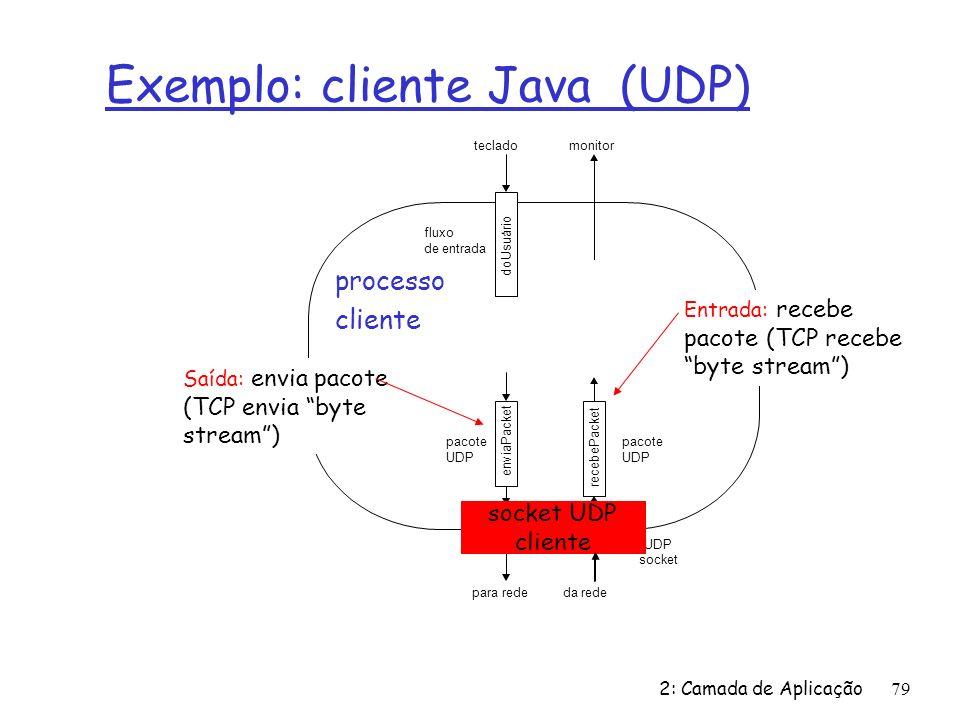 2: Camada de Aplicação79 Exemplo: cliente Java (UDP) enviaPacket para rededa rede recebePacket doUsuário tecladomonitor Process clientSocket pacote UDP fluxo de entrada pacote UDP socket Saída: envia pacote (TCP envia byte stream) Entrada: recebe pacote (TCP recebe byte stream) processo cliente socket UDP cliente