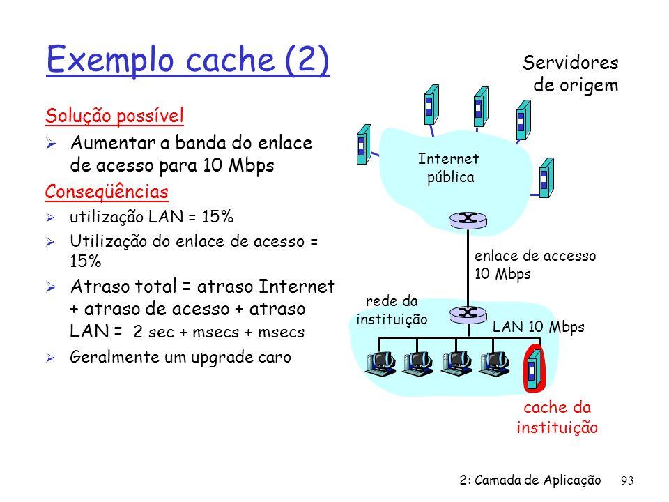 2: Camada de Aplicação93 Exemplo cache (2) Solução possível Ø Aumentar a banda do enlace de acesso para 10 Mbps Conseqüências Ø utilização LAN = 15% Ø Utilização do enlace de acesso = 15% Ø Atraso total = atraso Internet + atraso de acesso + atraso LAN = 2 sec + msecs + msecs Ø Geralmente um upgrade caro Servidores de origem Internet pública rede da instituição LAN 10 Mbps enlace de accesso 10 Mbps cache da instituição