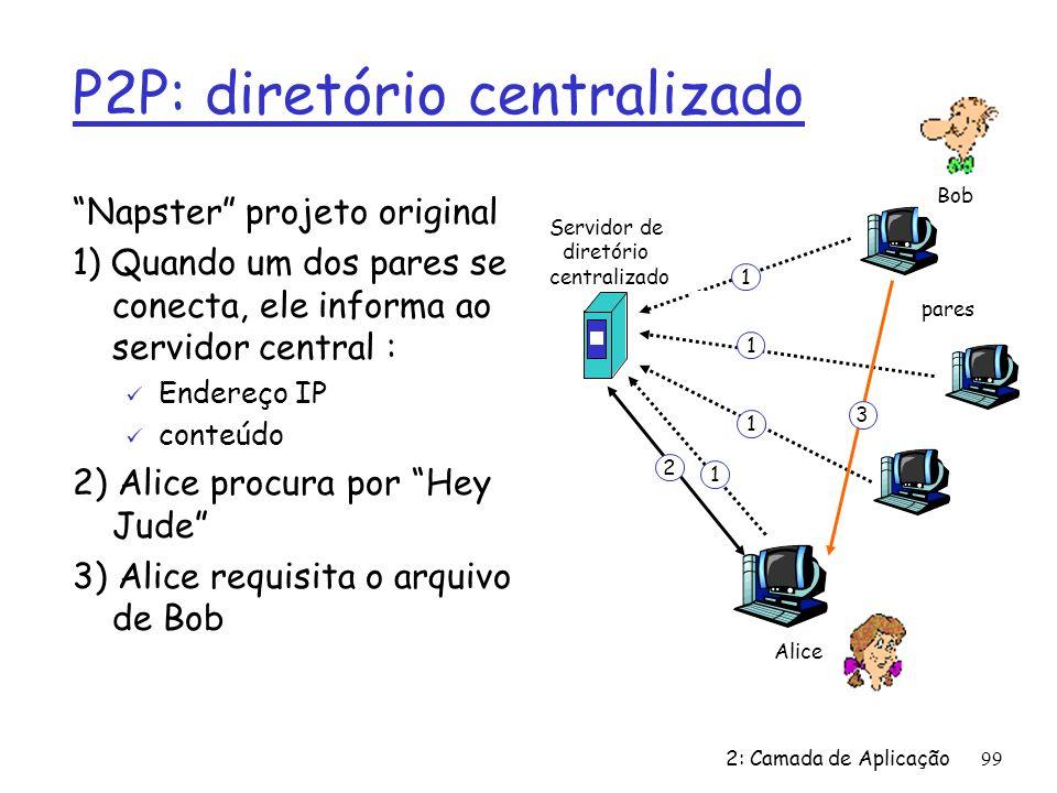 2: Camada de Aplicação99 P2P: diretório centralizado Napster projeto original 1) Quando um dos pares se conecta, ele informa ao servidor central : ü Endereço IP ü conteúdo 2) Alice procura por Hey Jude 3) Alice requisita o arquivo de Bob Servidor de diretório centralizado pares Alice Bob 1 1 1 1 2 3