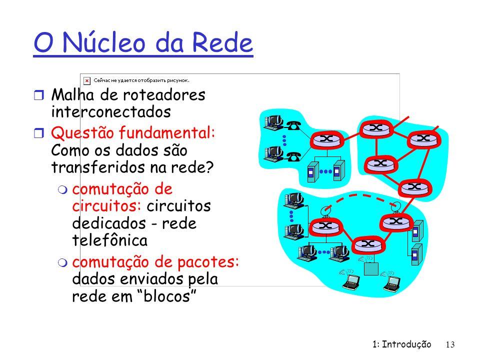 1: Introdução13 O Núcleo da Rede r Malha de roteadores interconectados r Questão fundamental: Como os dados são transferidos na rede? m comutação de c