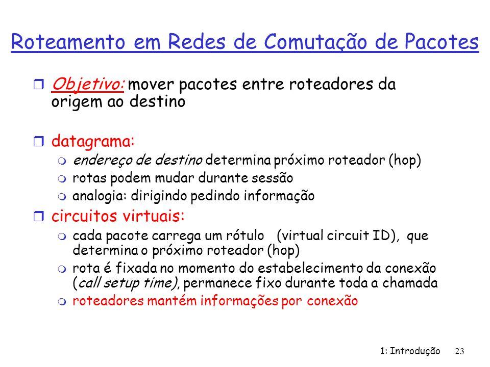 1: Introdução23 Roteamento em Redes de Comutação de Pacotes r Objetivo: mover pacotes entre roteadores da origem ao destino r datagrama: m endereço de