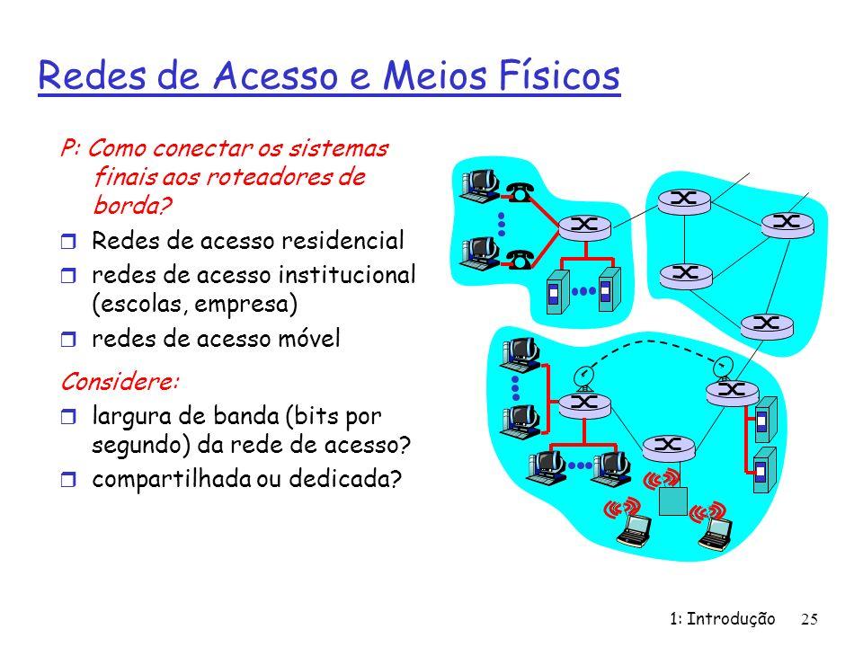 1: Introdução25 Redes de Acesso e Meios Físicos P: Como conectar os sistemas finais aos roteadores de borda? r Redes de acesso residencial r redes de