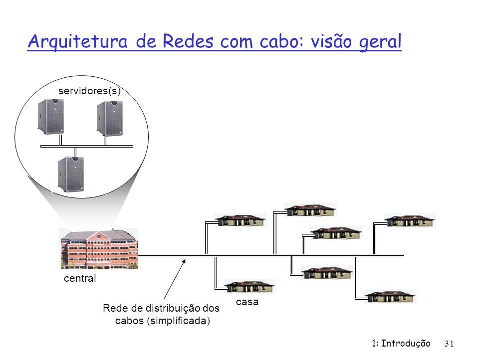 1: Introdução31 Arquitetura de Redes com cabo: visão geral casa central Rede de distribuição dos cabos (simplificada) servidores(s)