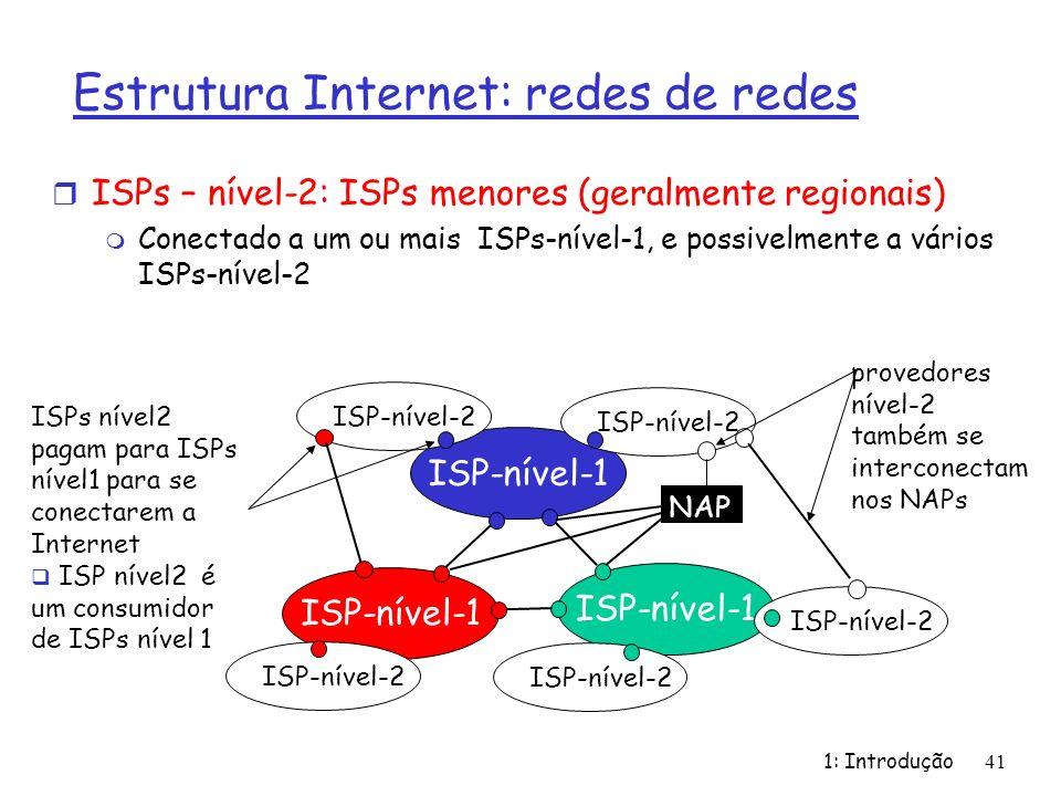 1: Introdução41 Estrutura Internet: redes de redes r ISPs – nível-2: ISPs menores (geralmente regionais) m Conectado a um ou mais ISPs-nível-1, e poss