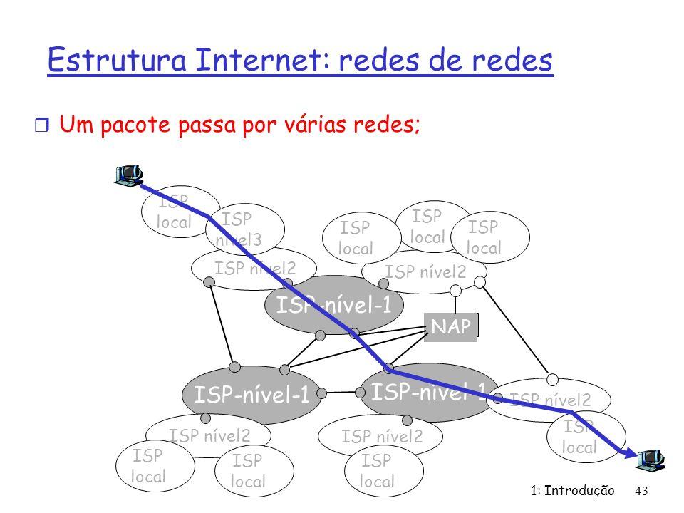 1: Introdução43 Estrutura Internet: redes de redes r Um pacote passa por várias redes; ISP-nível-1 NAP ISP nível2 ISP local ISP local ISP local ISP lo