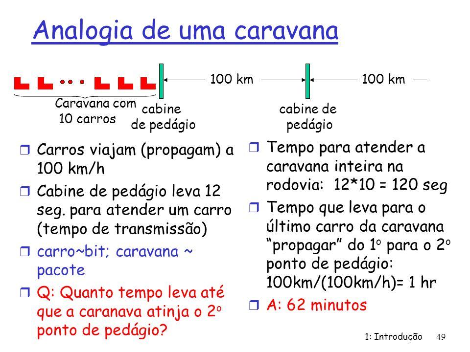 1: Introdução49 Analogia de uma caravana r Carros viajam (propagam) a 100 km/h r Cabine de pedágio leva 12 seg. para atender um carro (tempo de transm