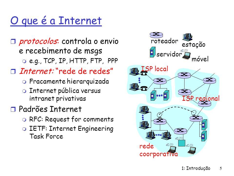 1: Introdução5 O que é a Internet r protocolos: controla o envio e recebimento de msgs m e.g., TCP, IP, HTTP, FTP, PPP r Internet: rede de redes m Fra