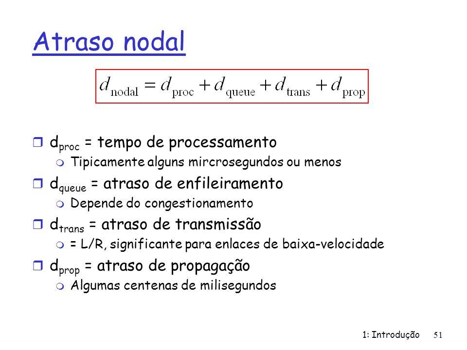 1: Introdução51 Atraso nodal r d proc = tempo de processamento m Tipicamente alguns mircrosegundos ou menos r d queue = atraso de enfileiramento m Dep