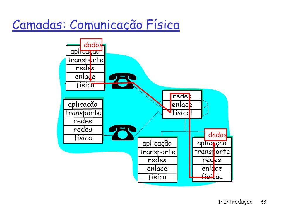 1: Introdução65 Camadas: Comunicação Física aplicação transporte redes enlace física aplicação transporte redes física aplicação transporte redes enla
