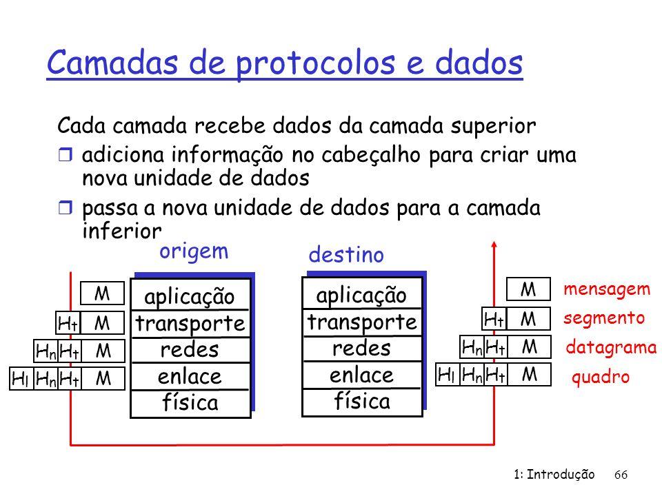 1: Introdução66 Camadas de protocolos e dados Cada camada recebe dados da camada superior r adiciona informação no cabeçalho para criar uma nova unida
