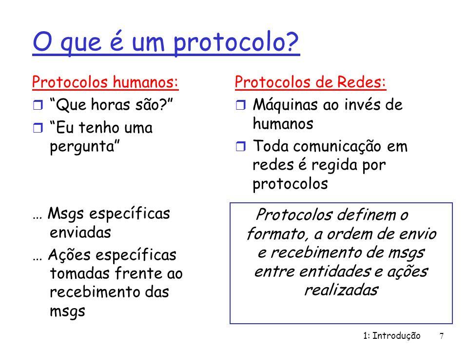 1: Introdução7 O que é um protocolo? Protocolos humanos: r Que horas são? r Eu tenho uma pergunta … Msgs específicas enviadas … Ações específicas toma