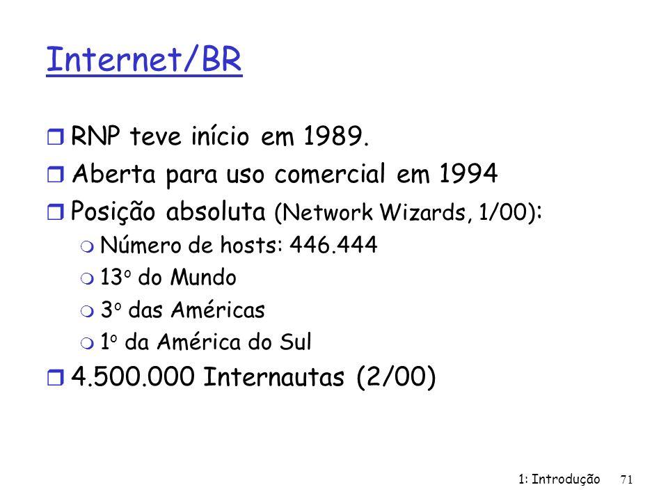 1: Introdução71 Internet/BR r RNP teve início em 1989. r Aberta para uso comercial em 1994 r Posição absoluta (Network Wizards, 1/00) : m Número de ho