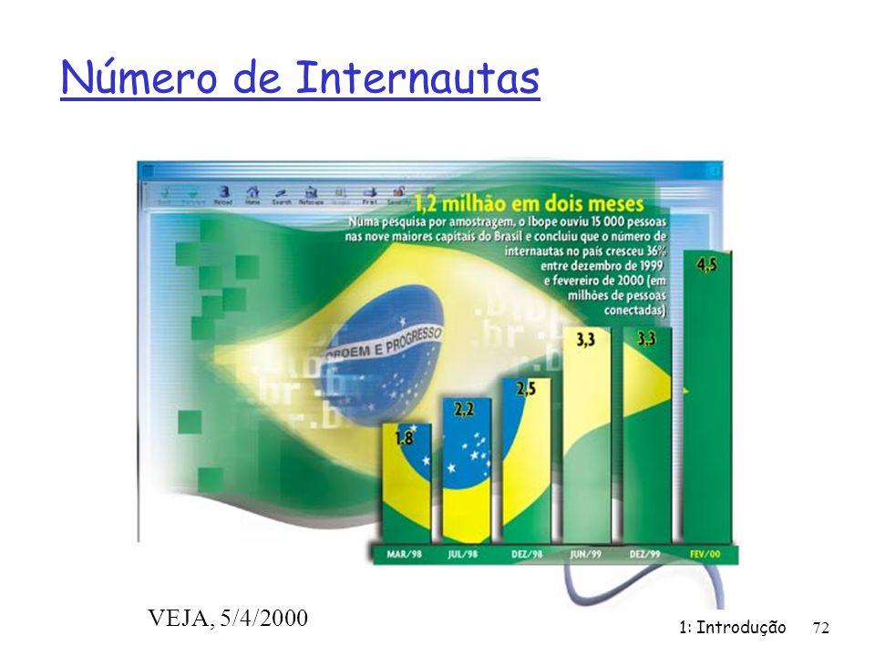 1: Introdução72 Número de Internautas VEJA, 5/4/2000