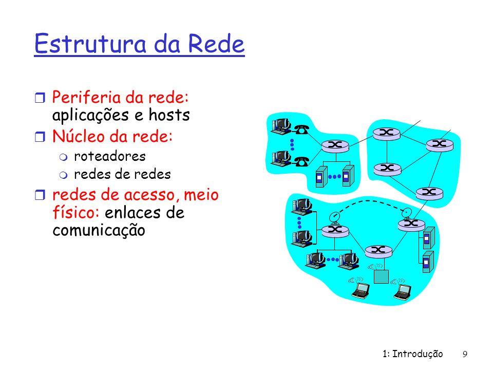 1: Introdução9 Estrutura da Rede r Periferia da rede: aplicações e hosts r Núcleo da rede: m roteadores m redes de redes r redes de acesso, meio físic