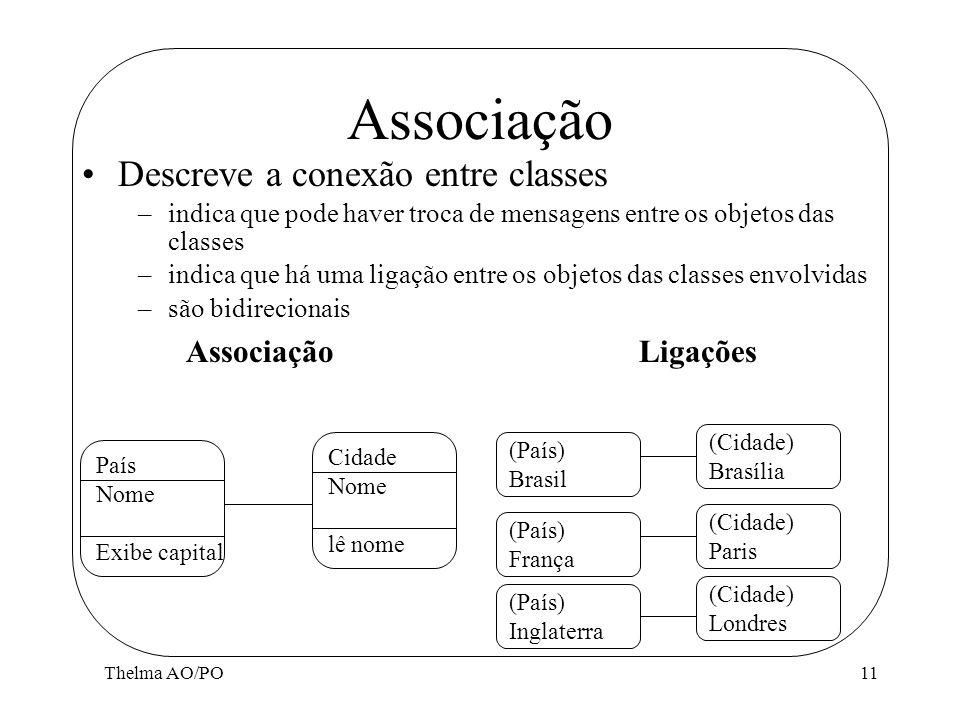Thelma AO/PO11 Associação Descreve a conexão entre classes –indica que pode haver troca de mensagens entre os objetos das classes –indica que há uma l