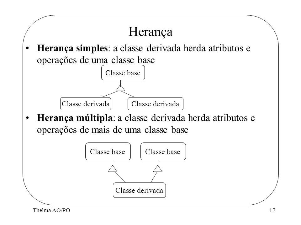 Thelma AO/PO17 Herança Herança simples: a classe derivada herda atributos e operações de uma classe base Herança múltipla: a classe derivada herda atr