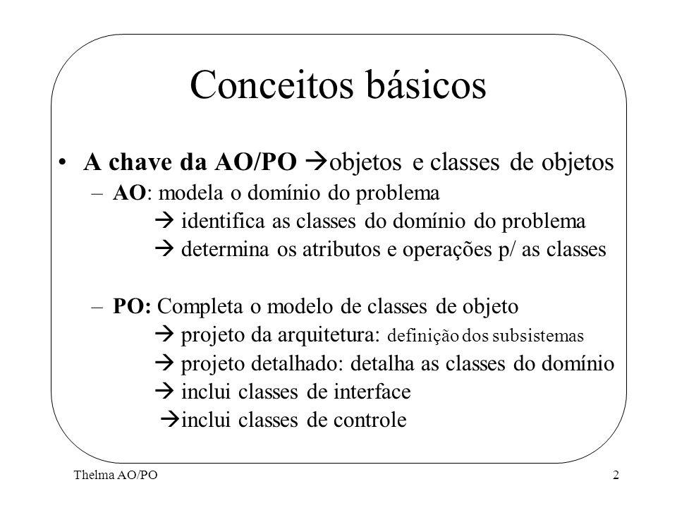 Thelma AO/PO2 Conceitos básicos A chave da AO/PO objetos e classes de objetos –AO: modela o domínio do problema identifica as classes do domínio do pr