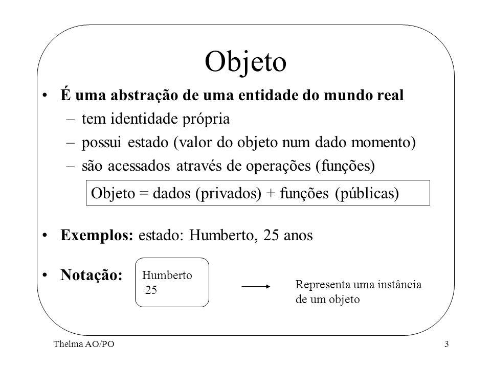 Thelma AO/PO3 Objeto É uma abstração de uma entidade do mundo real –tem identidade própria –possui estado (valor do objeto num dado momento) –são aces