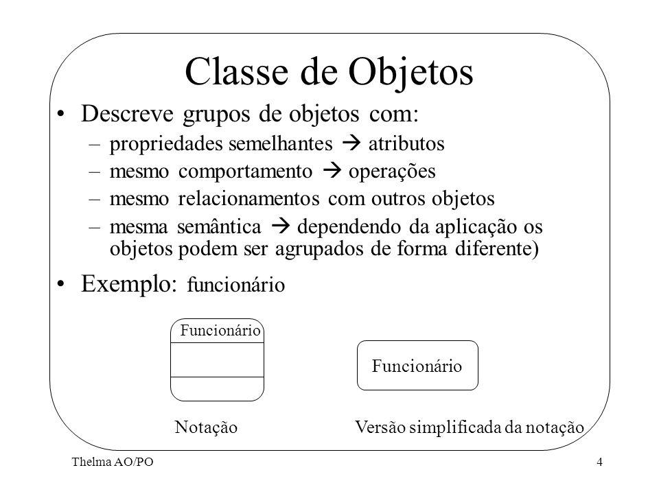 Thelma AO/PO4 Classe de Objetos Descreve grupos de objetos com: –propriedades semelhantes atributos –mesmo comportamento operações –mesmo relacionamen