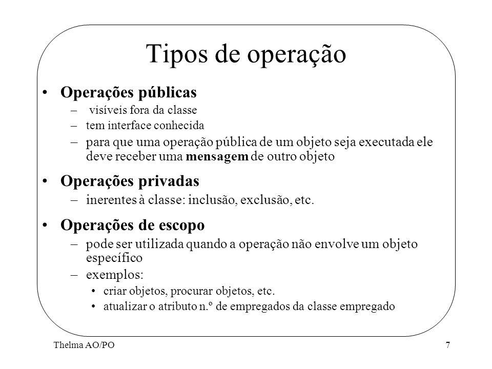 Thelma AO/PO7 Tipos de operação Operações públicas – visíveis fora da classe –tem interface conhecida –para que uma operação pública de um objeto seja