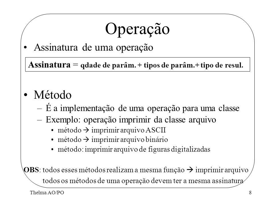 Thelma AO/PO8 Assinatura de uma operação Método –É a implementação de uma operação para uma classe –Exemplo: operação imprimir da classe arquivo métod