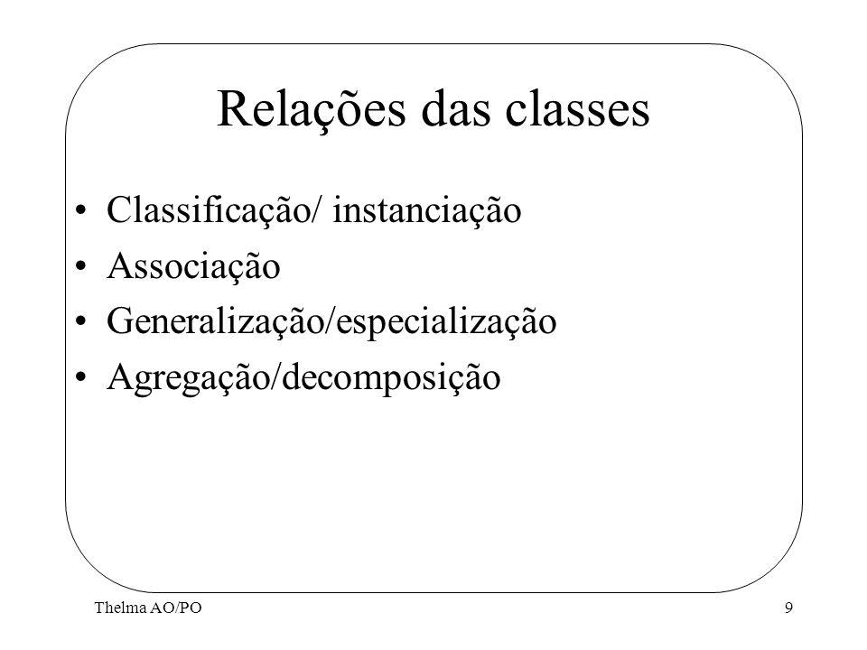 Thelma AO/PO9 Relações das classes Classificação/ instanciação Associação Generalização/especialização Agregação/decomposição