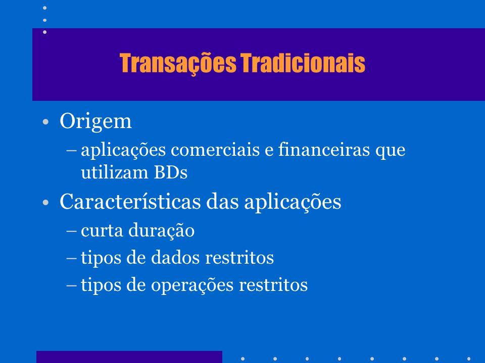 Transações Tradicionais Origem –aplicações comerciais e financeiras que utilizam BDs Características das aplicações –curta duração –tipos de dados res