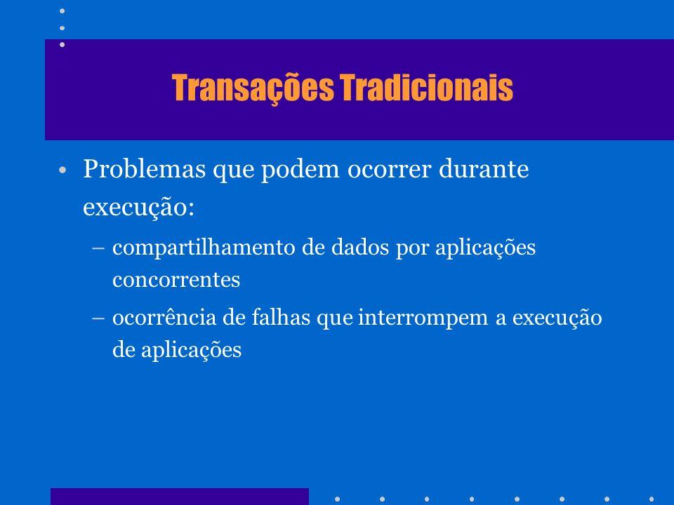 Transações Tradicionais Problemas que podem ocorrer durante execução: –compartilhamento de dados por aplicações concorrentes –ocorrência de falhas que
