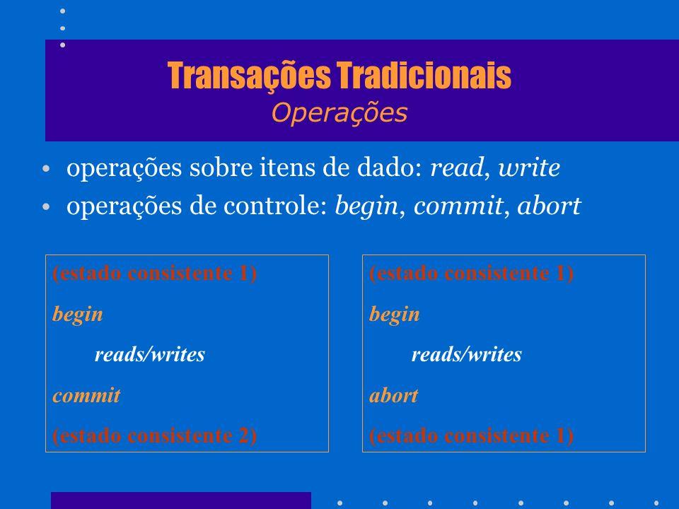 Transações Tradicionais Operações operações sobre itens de dado: read, write operações de controle: begin, commit, abort (estado consistente 1) begin