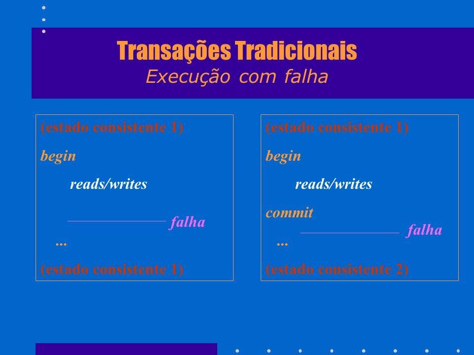 Transações Tradicionais Execução com falha (estado consistente 1) begin reads/writes... (estado consistente 1) falha (estado consistente 1) begin read