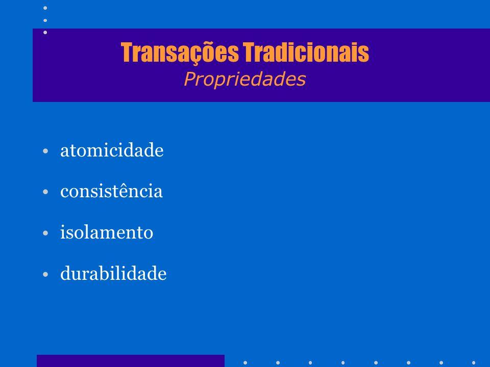 Transações Tradicionais Propriedades atomicidade consistência isolamento durabilidade