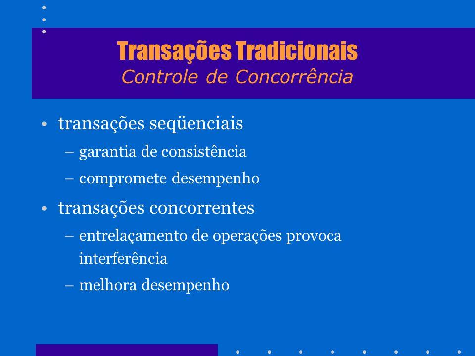 Transações Tradicionais Controle de Concorrência transações seqüenciais –garantia de consistência –compromete desempenho transações concorrentes –entr