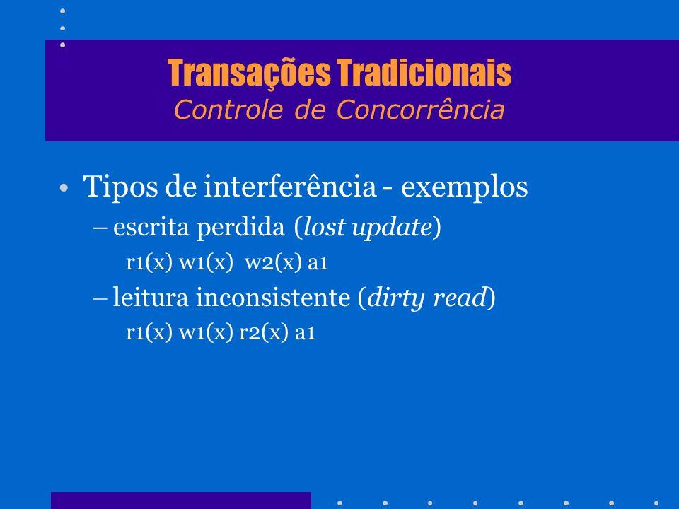 Transações Tradicionais Controle de Concorrência Tipos de interferência - exemplos –escrita perdida (lost update) r1(x) w1(x) w2(x) a1 –leitura incons