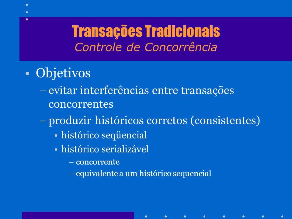 Transações Tradicionais Controle de Concorrência Objetivos –evitar interferências entre transações concorrentes –produzir históricos corretos (consist