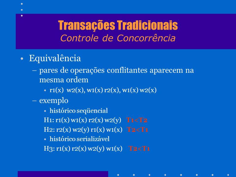 Transações Tradicionais Controle de Concorrência Equivalência –pares de operações conflitantes aparecem na mesma ordem r1(x) w2(x), w1(x) r2(x), w1(x)