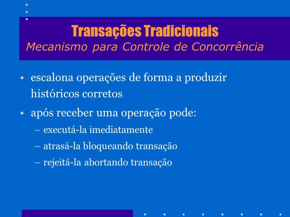 Transações Tradicionais Mecanismo para Controle de Concorrência escalona operações de forma a produzir históricos corretos após receber uma operação p