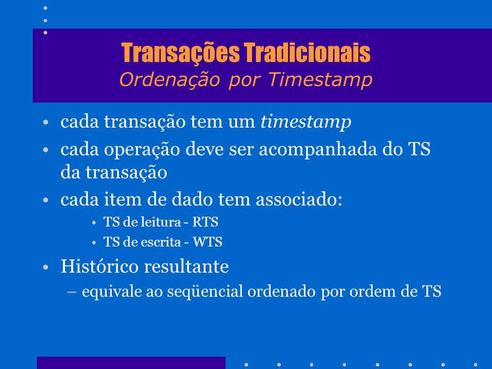 Transações Tradicionais Ordenação por Timestamp cada transação tem um timestamp cada operação deve ser acompanhada do TS da transação cada item de dad