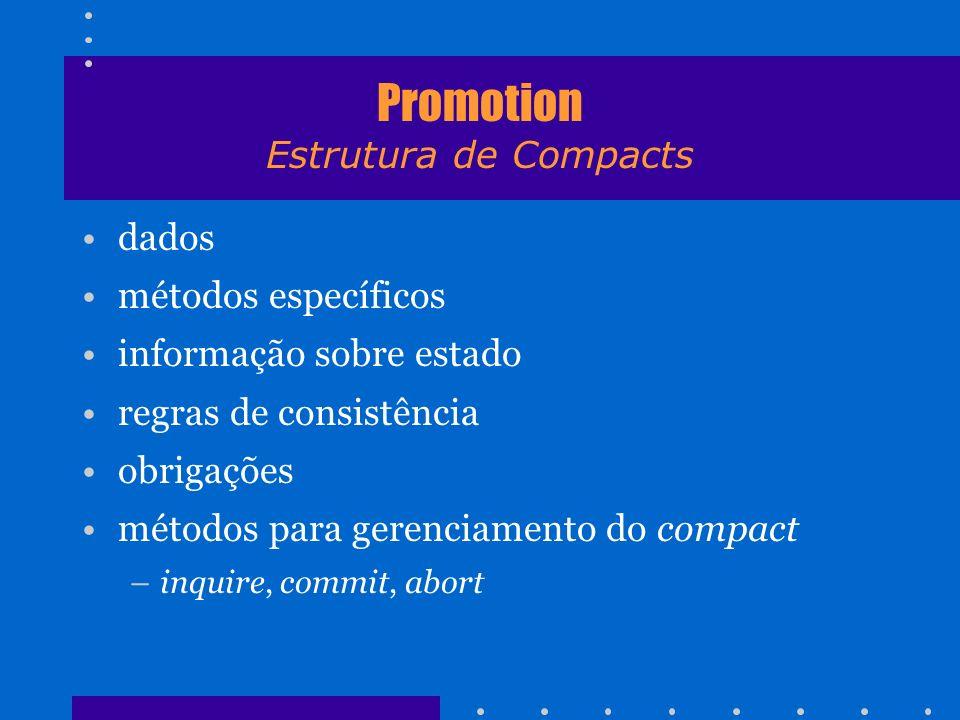 Promotion Estrutura de Compacts dados métodos específicos informação sobre estado regras de consistência obrigações métodos para gerenciamento do comp