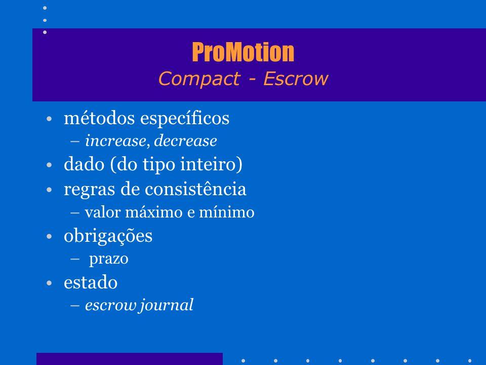 ProMotion Compact - Escrow métodos específicos –increase, decrease dado (do tipo inteiro) regras de consistência –valor máximo e mínimo obrigações – p