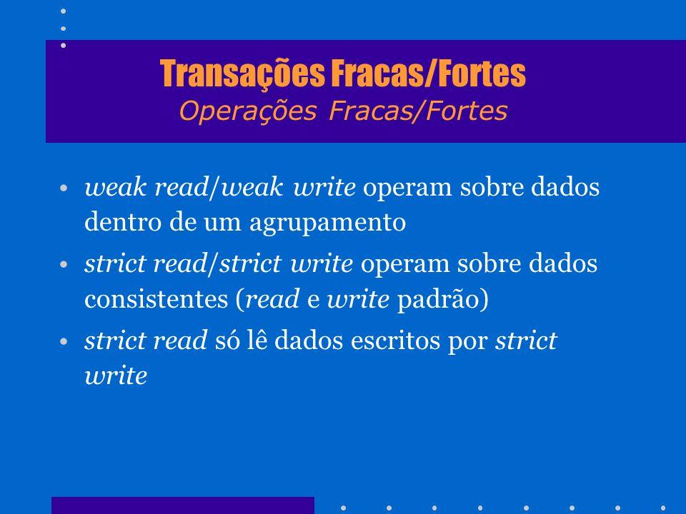 Transações Fracas/Fortes Operações Fracas/Fortes weak read/weak write operam sobre dados dentro de um agrupamento strict read/strict write operam sobr