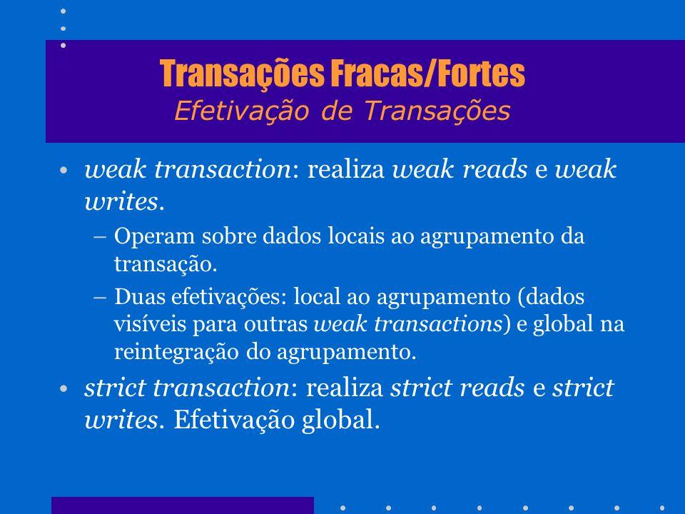 Transações Fracas/Fortes Efetivação de Transações weak transaction: realiza weak reads e weak writes. –Operam sobre dados locais ao agrupamento da tra