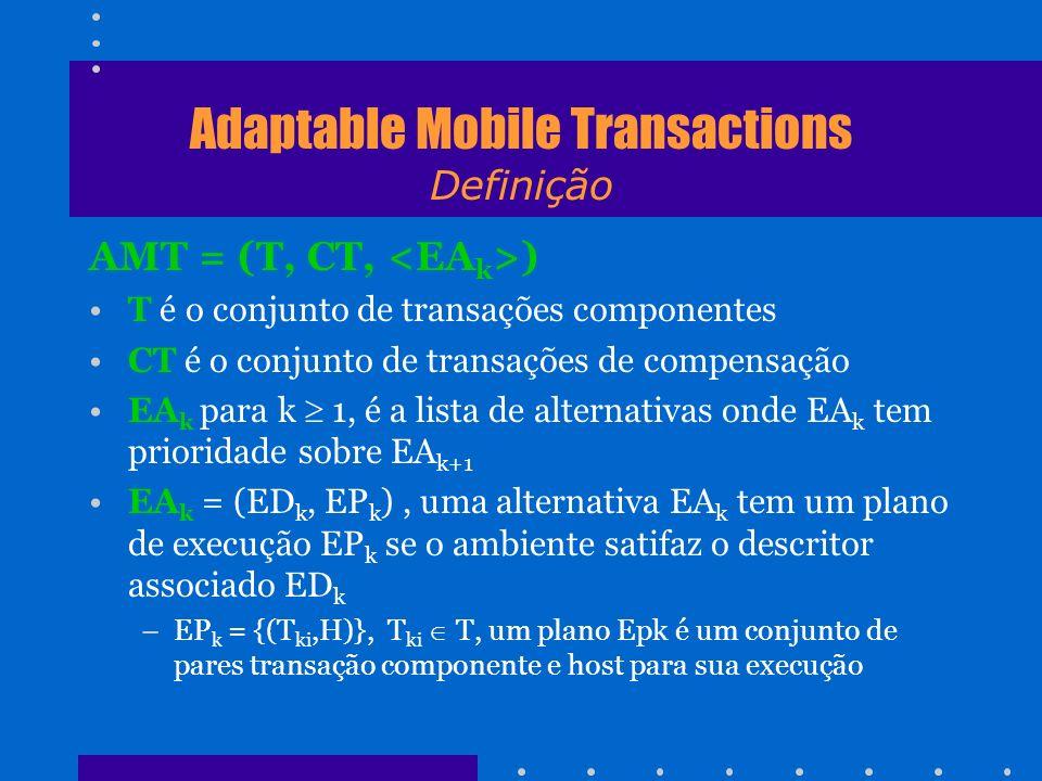 Adaptable Mobile Transactions Definição AMT = (T, CT, ) T é o conjunto de transações componentes CT é o conjunto de transações de compensação EA k par