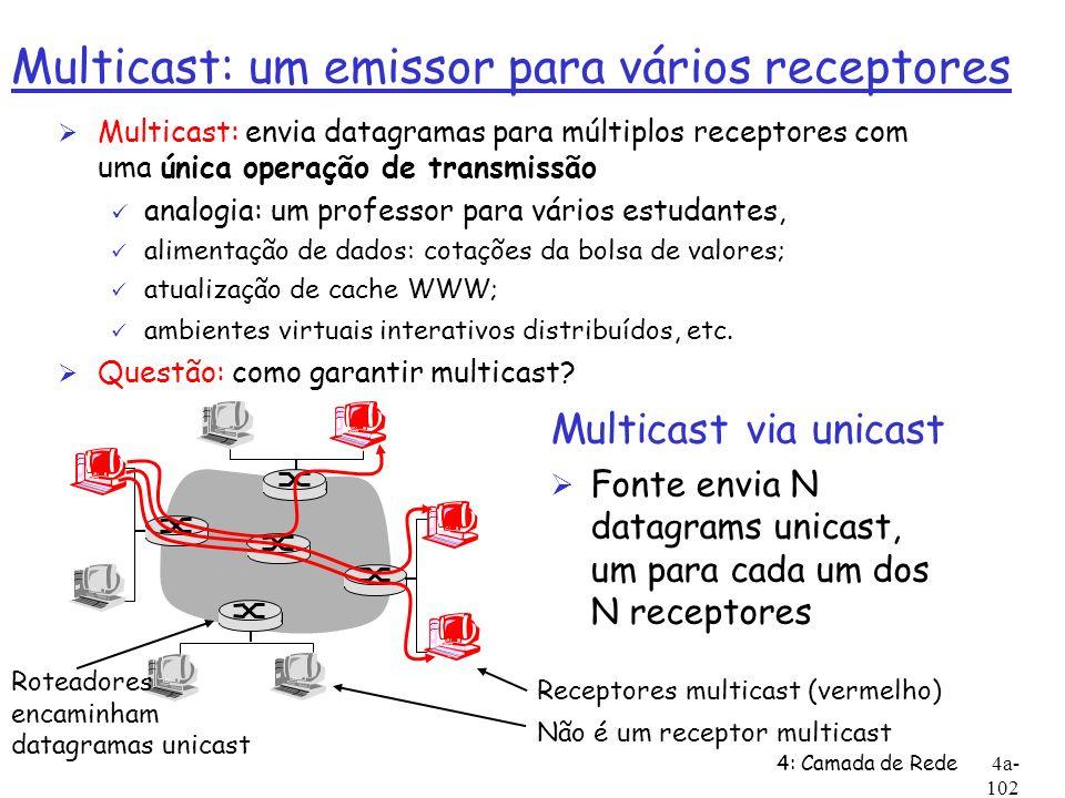 4: Camada de Rede4a- 102 Multicast: um emissor para vários receptores Ø Multicast: envia datagramas para múltiplos receptores com uma única operação d