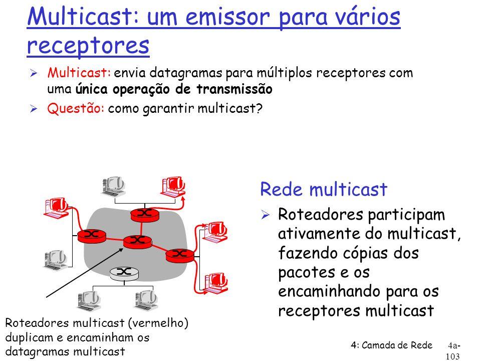 4: Camada de Rede4a- 103 Multicast: um emissor para vários receptores Ø Multicast: envia datagramas para múltiplos receptores com uma única operação d