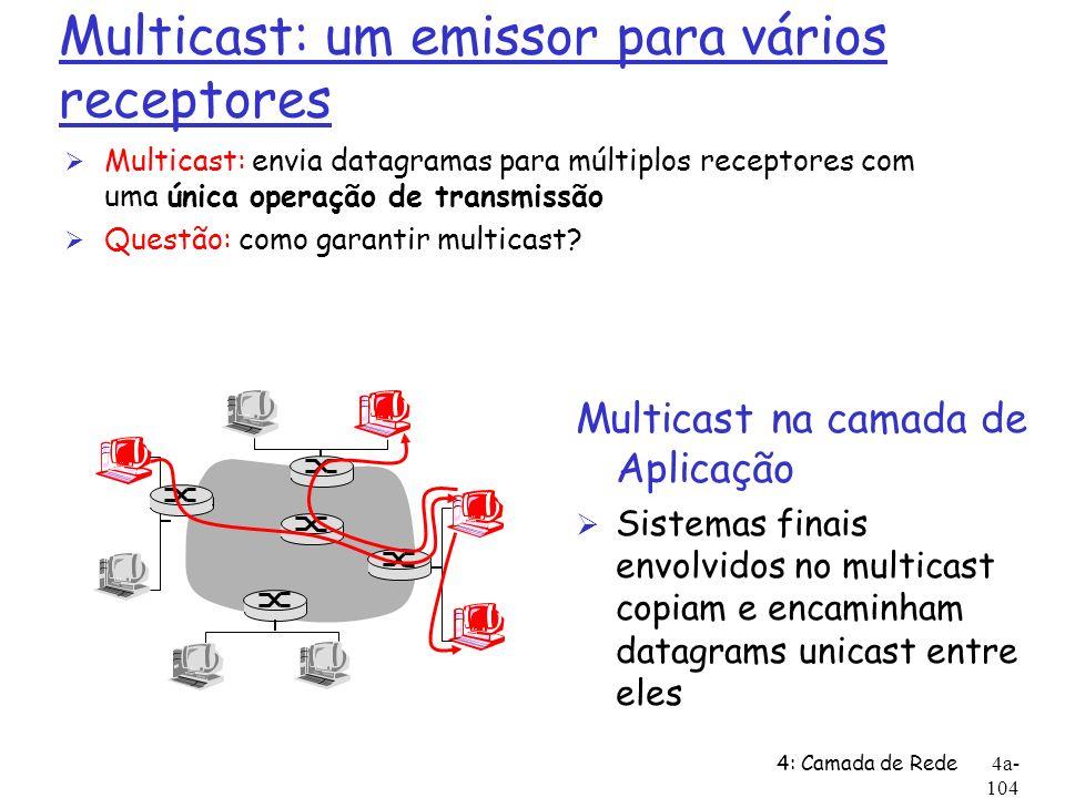 4: Camada de Rede4a- 104 Multicast: um emissor para vários receptores Ø Multicast: envia datagramas para múltiplos receptores com uma única operação d