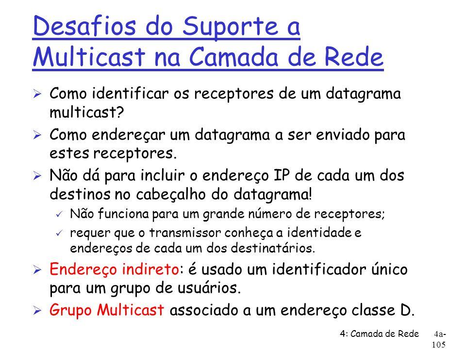 4: Camada de Rede4a- 105 Desafios do Suporte a Multicast na Camada de Rede Ø Como identificar os receptores de um datagrama multicast? Ø Como endereça