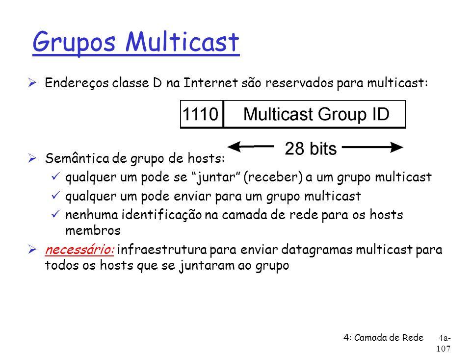 4: Camada de Rede4a- 107 Grupos Multicast Endereços classe D na Internet são reservados para multicast: Semântica de grupo de hosts: qualquer um pode