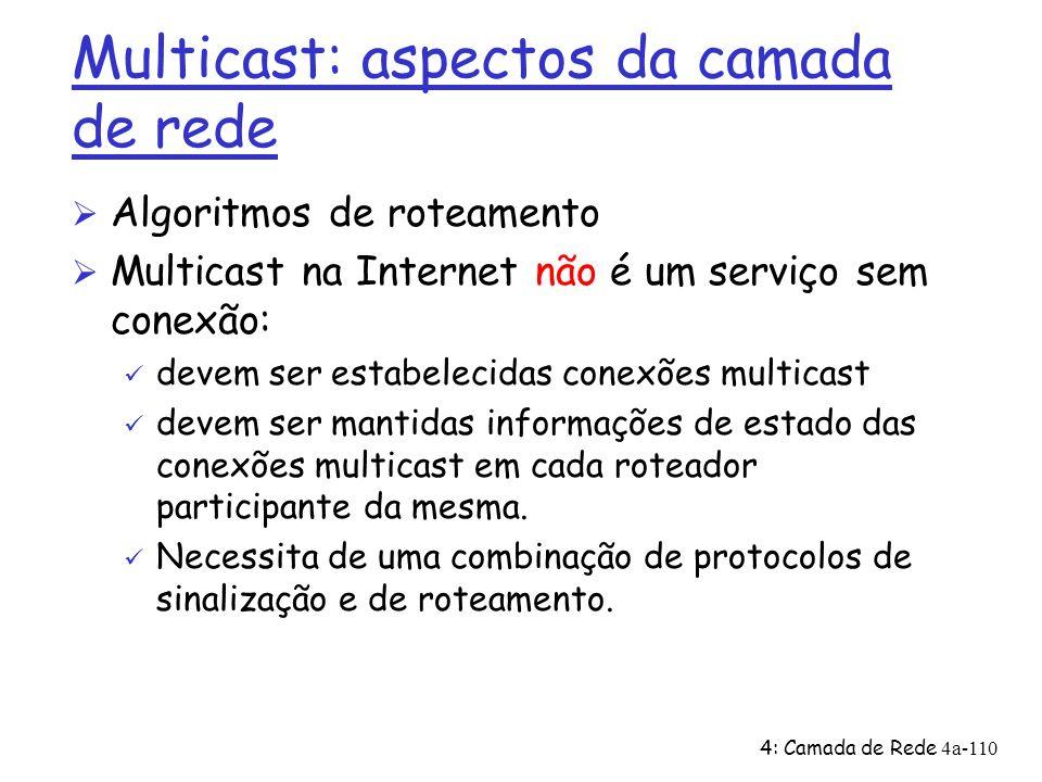 4: Camada de Rede4a-110 Multicast: aspectos da camada de rede Ø Algoritmos de roteamento Ø Multicast na Internet não é um serviço sem conexão: ü devem