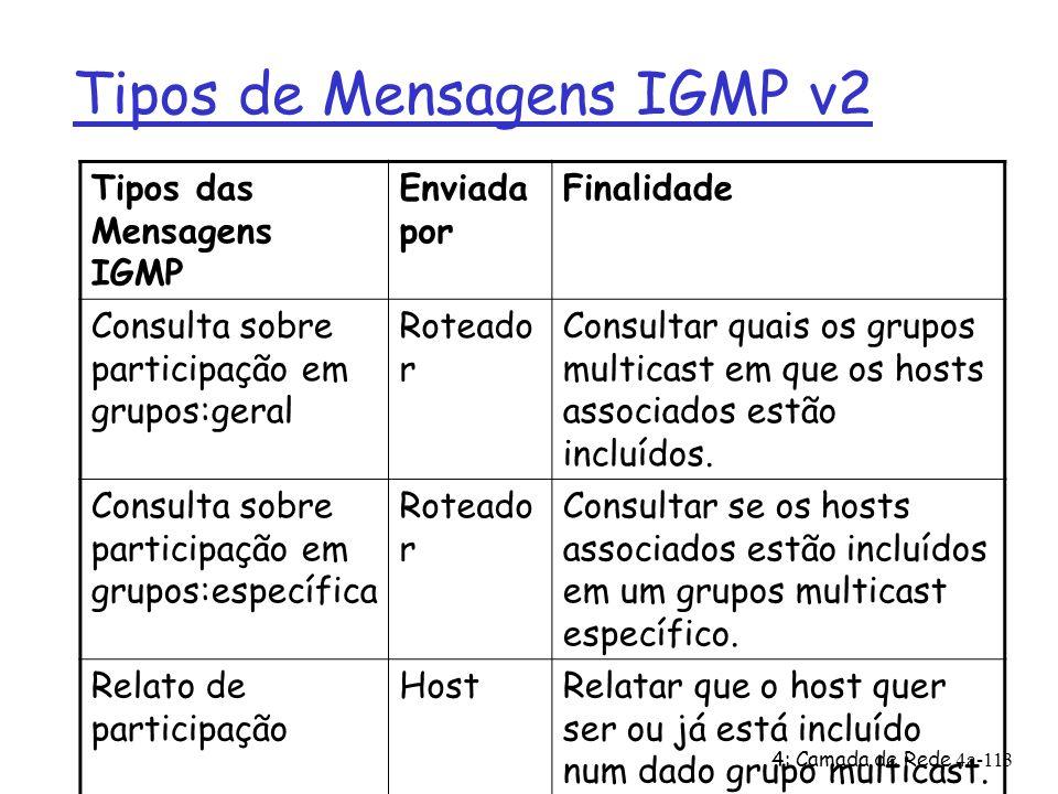 4: Camada de Rede4a-113 Tipos de Mensagens IGMP v2 Tipos das Mensagens IGMP Enviada por Finalidade Consulta sobre participação em grupos:geral Roteado