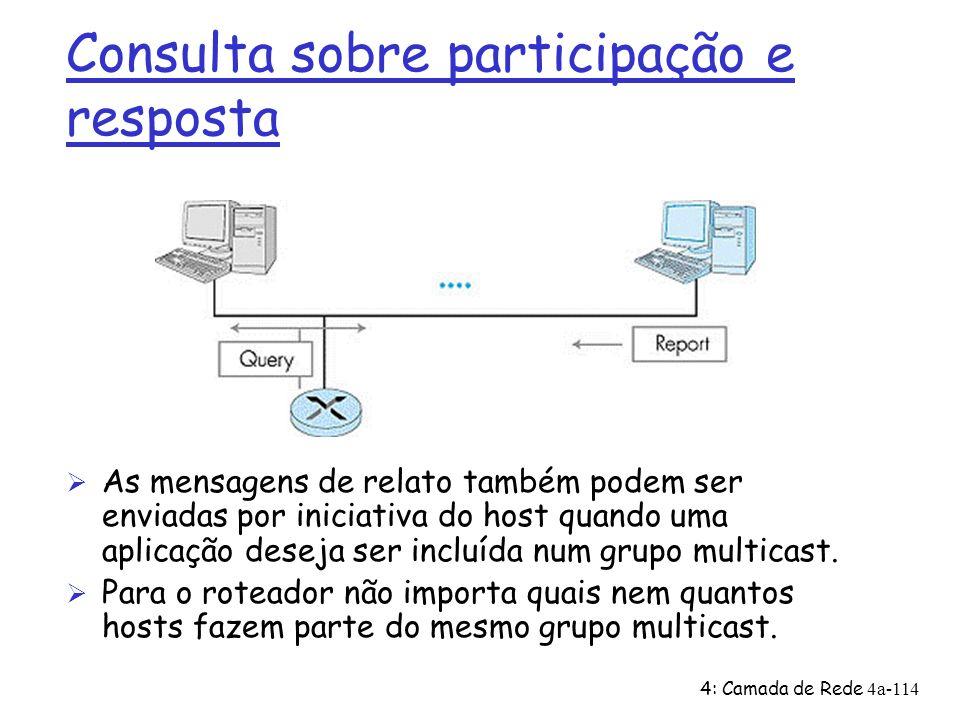 4: Camada de Rede4a-114 Consulta sobre participação e resposta Ø As mensagens de relato também podem ser enviadas por iniciativa do host quando uma ap